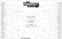 Navigation to Story: Will 2021 March Madness Be Madness?