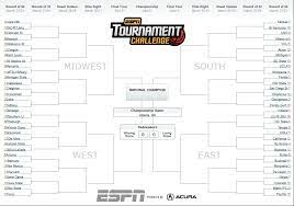 Will 2021 March Madness Be Madness?